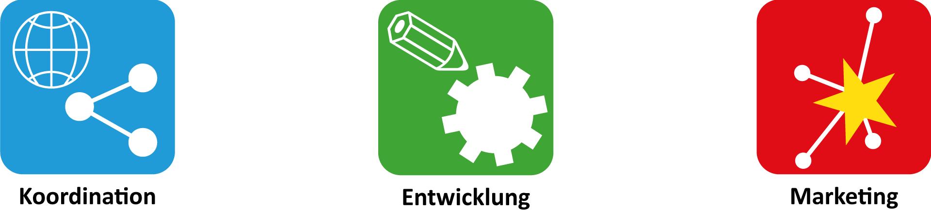 Projektmanagement - 3