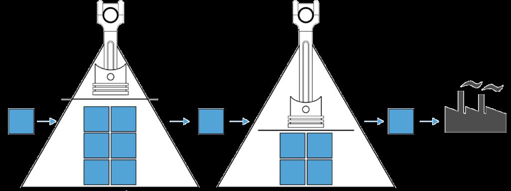 Generic Pullsysteme - 1