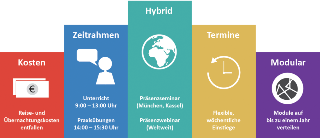 hybride trainings - 3
