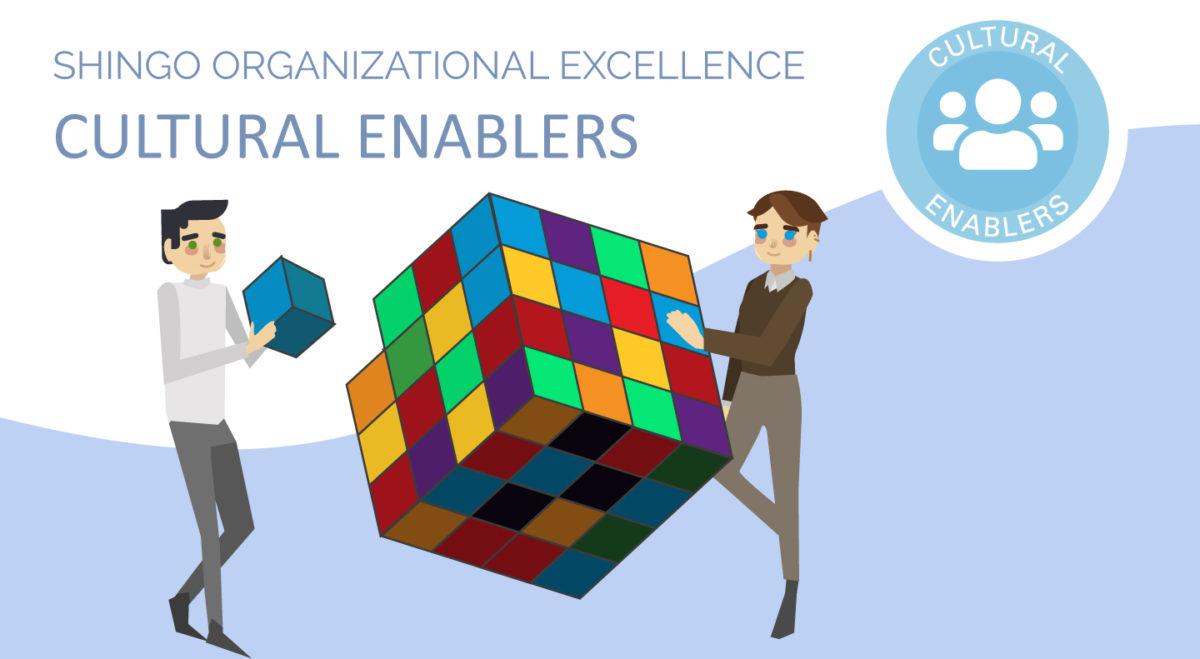 Cultural Enablers - 1