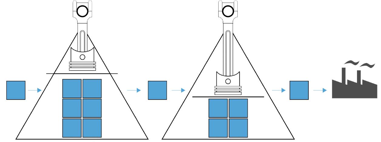 Generic Pullsysteme