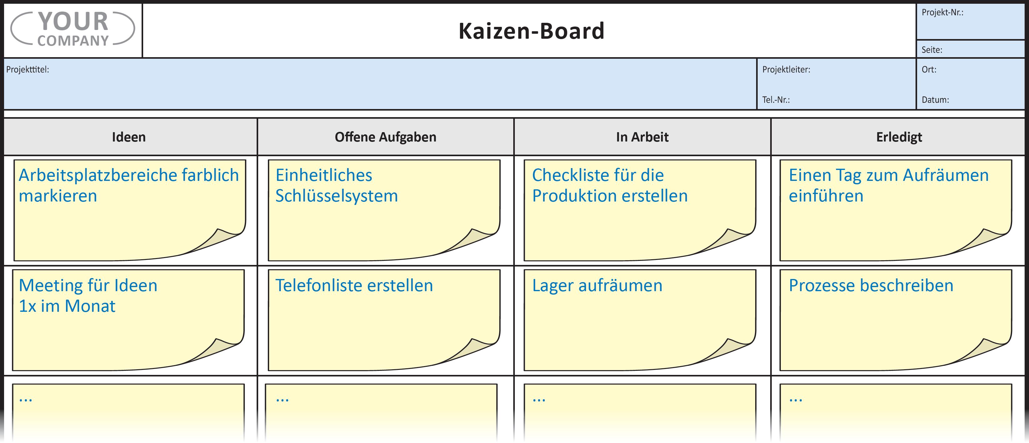 Kaizen Board